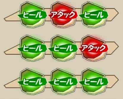 シモネッタのレーン構成