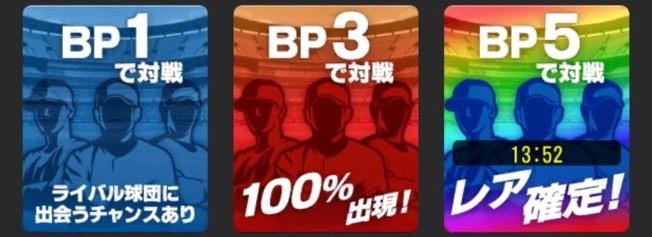 BP選択画面